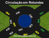 Rotundas - Regras do Código da Estrada