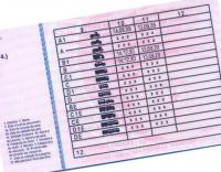 Registo Nacional de Condutores passa a incluir fotografia e assinatura